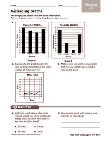 Misleading Graphs: Practice Worksheet
