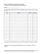 Mixtures and Solutions Activities Worksheet