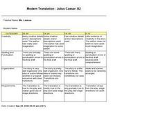 Modern Translation : Julius Caesar: B2 Lesson Plan