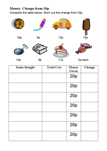 Money: Change from 20 Pence Worksheet