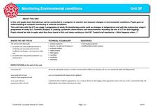 Monitoring Environmental Conditions Lesson Plan