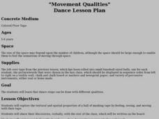 """Movement Qualities"" Dance Lesson Plan Lesson Plan"
