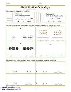Multiplication Both Ways- Addition and Multiplication Worksheet