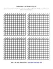 math worksheet : mad minute multiplication worksheets 6th grade  the best and most  : Mad Minute Multiplication Worksheet