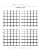 Multiplication Five Minute Frenzy (N) Worksheet