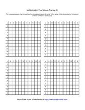 Multiplication Five Minute Frenzy Worksheet