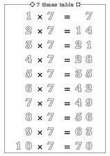 Multiplication of Seven Worksheet