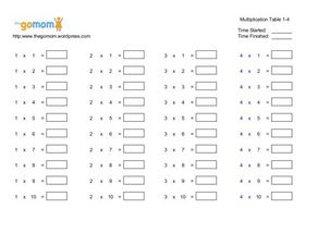 math worksheet : multiplication table 1 4 2nd  3rd grade worksheet  lesson pla  : Multiplication Table Worksheets