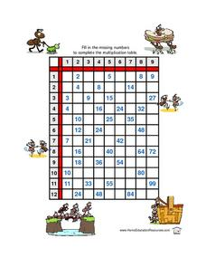 Multiplication Table 5 Lesson Plan