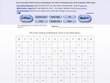 Multiplication Table: Facts From 1-12 Worksheet