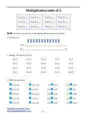 Multiplication Table Of 2 Lesson Plan