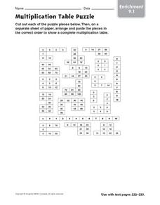 Multiplication Table Puzzle Worksheet