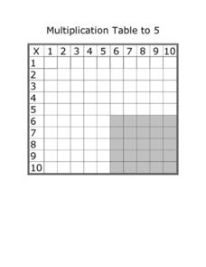 Multiplication Table to 5 Worksheet