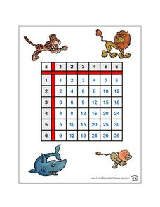 Multiplication Tables 1 to 6 Lesson Plan