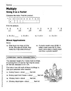 Multiply: Using 8 as a Factor Worksheet