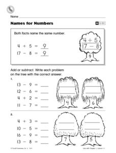 Name For Numbers Worksheet