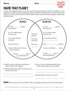 Name That Planet! Lesson Plan