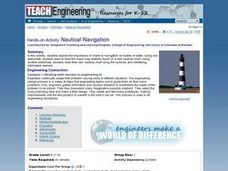 Nautical Navigation Lesson Plan