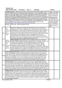 Non-chronological Report Lesson Plan