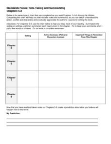 Note-Taking and Summarizing Lesson Plan