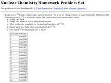 Nuclear Chemistry Homework Problem Set Worksheet