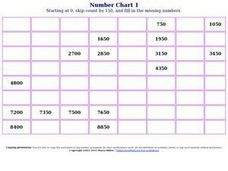 Number Chart 1, #7 Worksheet