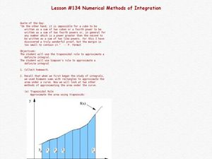 Numerical Methods of Integration Lesson Plan