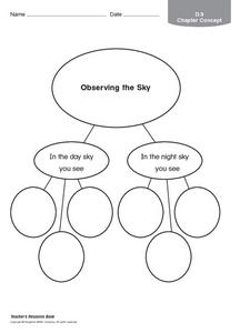 Observing The Sky Worksheet