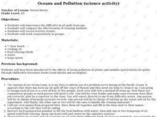 Oceans and Pollution Lesson Plan