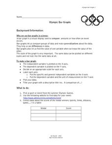 Olympic Bar Graphs Lesson Plan