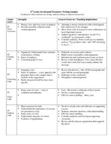 persuasive essay lessons