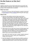 On the Farm or at the Zoo? Lesson Plan