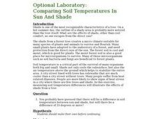 Optional Laboratory: Comparing Soil Temperatures In Sun and Shade Lesson Plan