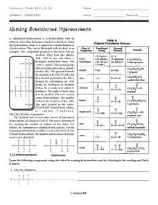 Organic Chemistry-Naming Substituted Hydrocarbons Worksheet