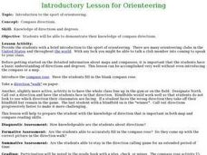 Orienteering - Introductory Lesson Lesson Plan
