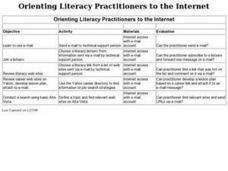 Orienting Literacy Practitioners to the Internet Lesson Plan
