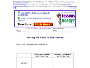 Packing For A Trip to the Colonies Worksheet