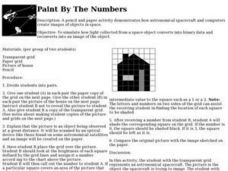 Paint By The Numbers Lesson Plan