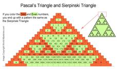 pascal s triangle and sierpinski triangle 6th 11th grade worksheet lesson planet. Black Bedroom Furniture Sets. Home Design Ideas