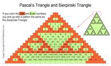 Printables Sierpinski Triangle Worksheet sierpinski triangle worksheet davezan davezan