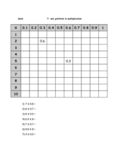 Patterns in Multiplication Worksheet