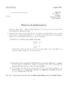 Patterns of Antiderivatives Worksheet