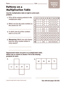 Patterns on a Multiplication Table: Problem Solving Worksheet
