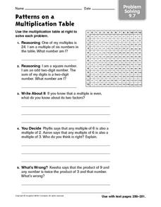 Patterns on a Multiplication Table Worksheet