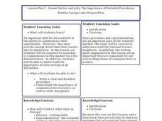 Peanut Butter and Jelly: The Importance of Detailed Procedures Lesson Plan