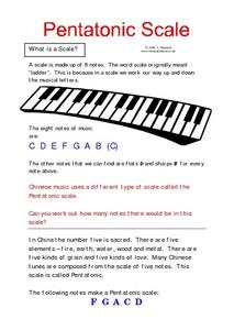 Pentatonic Scale- Chinese Music Worksheet