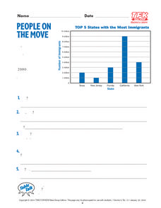 People On The Move Lesson Plan