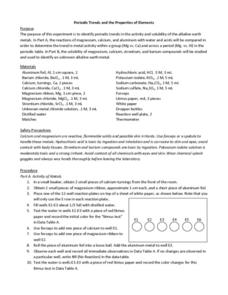 Periodic Trends and the Properties of Elements Worksheet
