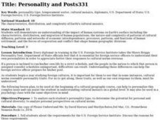 Personality and Posts Lesson Plan