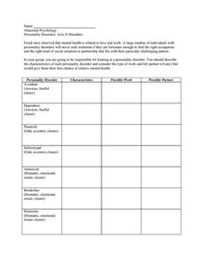 personality disorders graphic organizer 9th 12th grade worksheet lesson planet. Black Bedroom Furniture Sets. Home Design Ideas